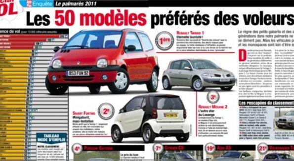 voitures volées 2010